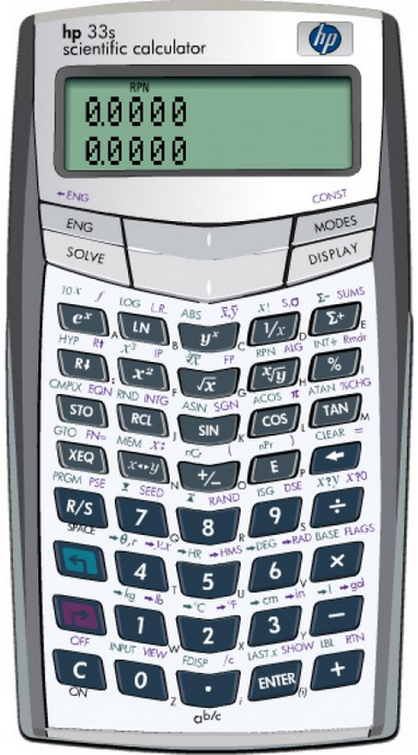 Approved Calculators